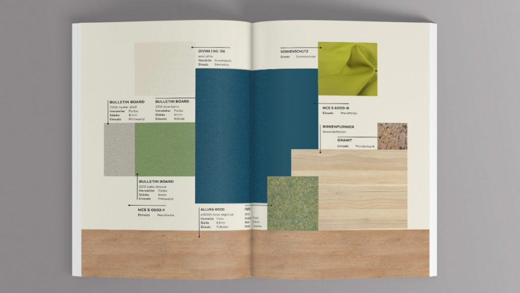 Booklet für Klassenraumgestaltung Innen